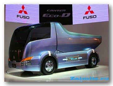 Fuso Finance: грузовик Фусов кредит